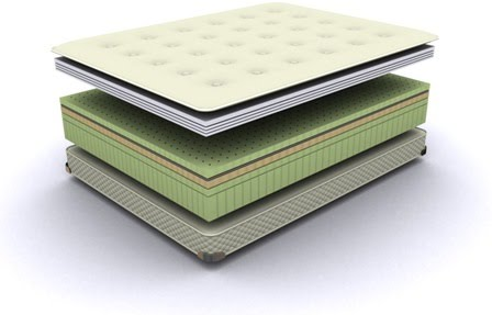Enhance Highloft Supreme 3 In. Convoluted Memory Foam Topper On Line